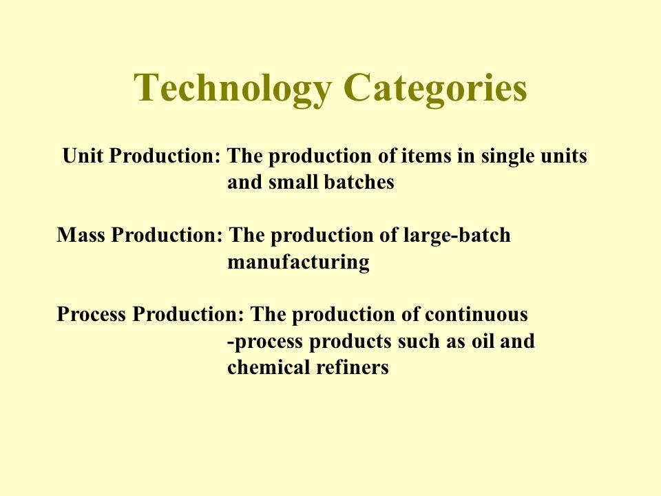 Technology Categories