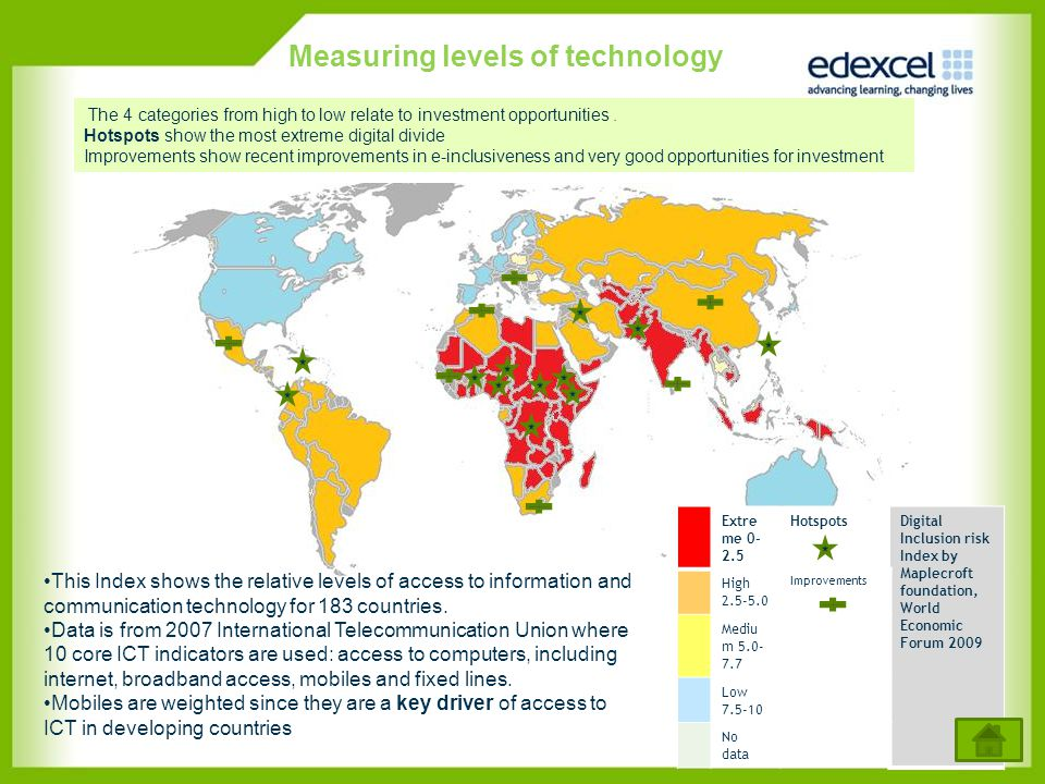 Measuring levels of technology