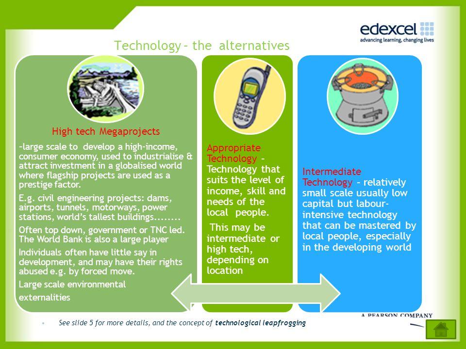 Technology – the alternatives