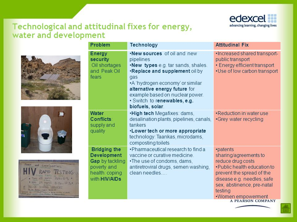 Technological and attitudinal fixes for energy, water and development