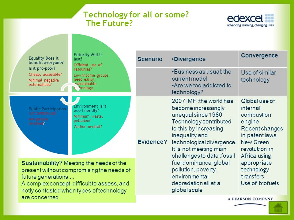 Technology for all or some The Future