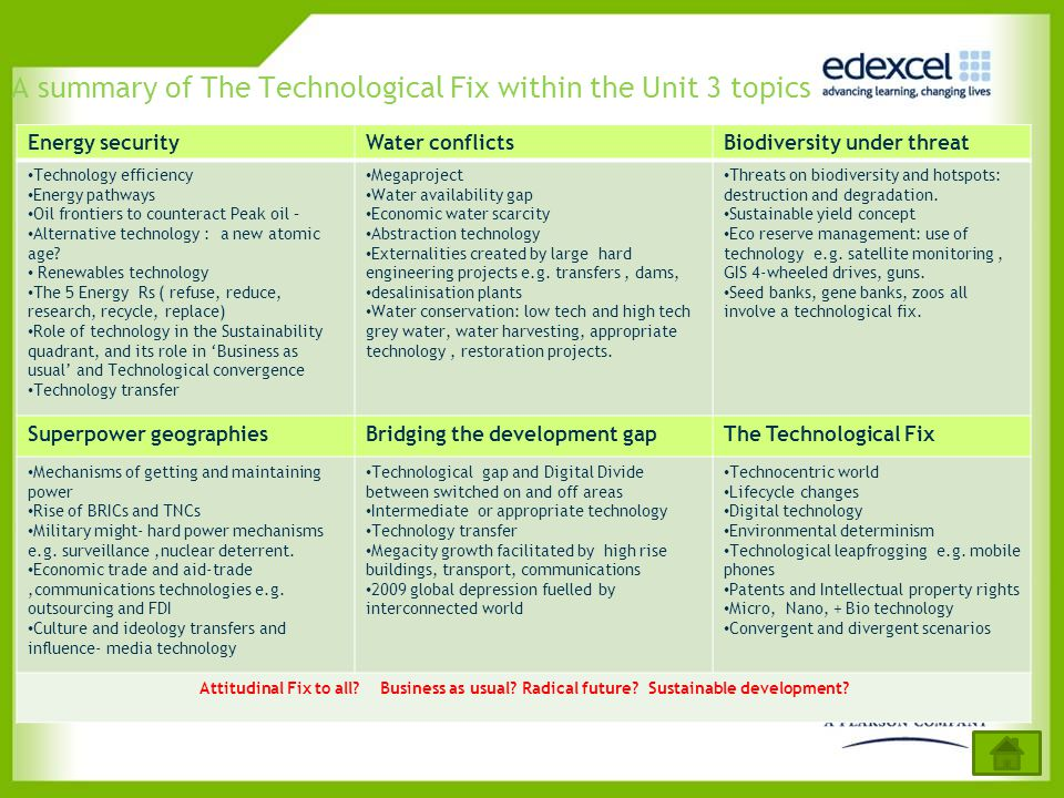 A summary of The Technological Fix within the Unit 3 topics