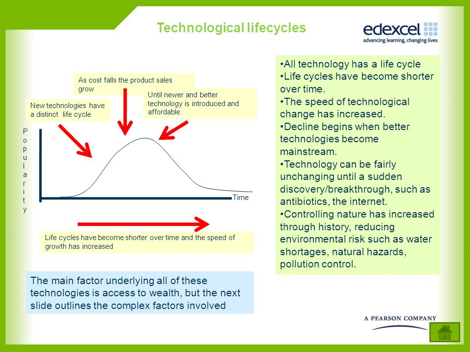 Technological lifecycles