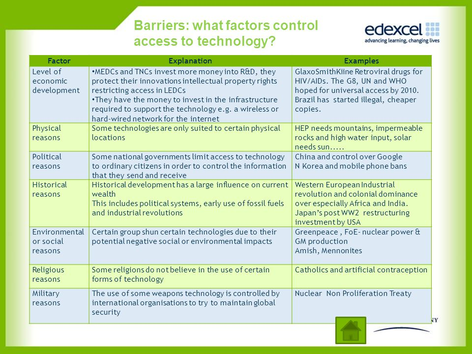 Barriers: what factors control access to technology