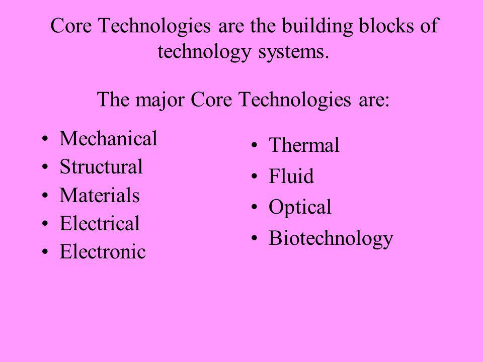 Core Technologies are the building blocks of technology systems
