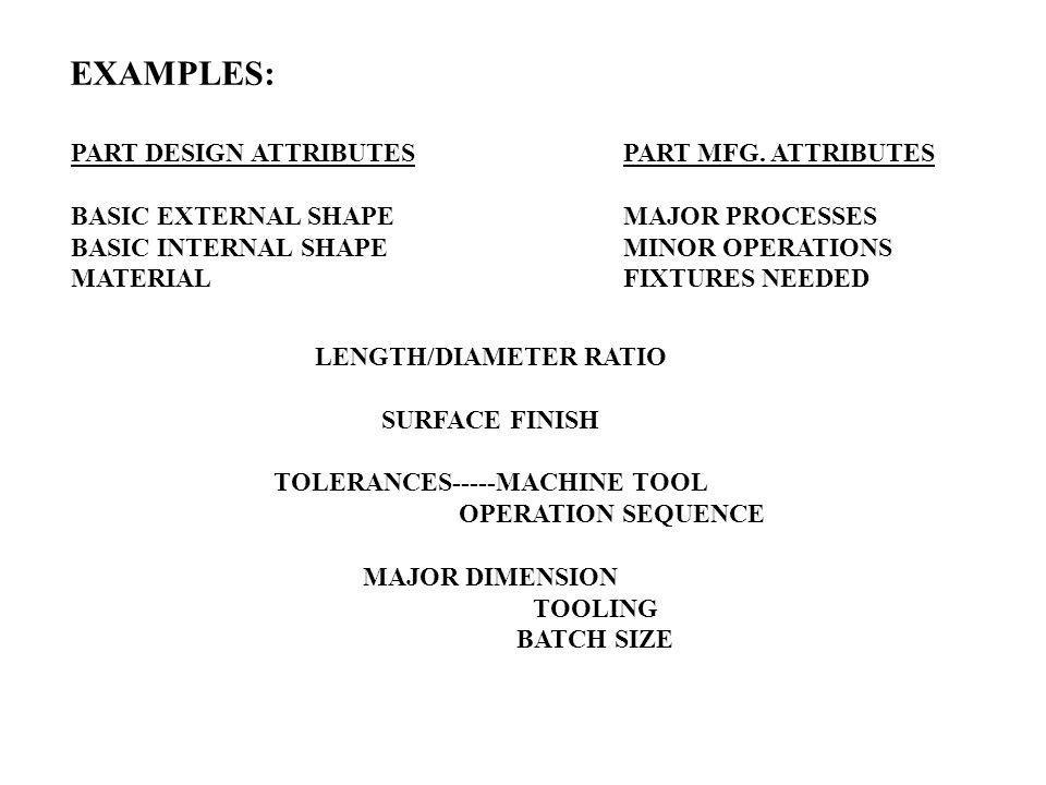 LENGTH/DIAMETER RATIO TOLERANCES-----MACHINE TOOL