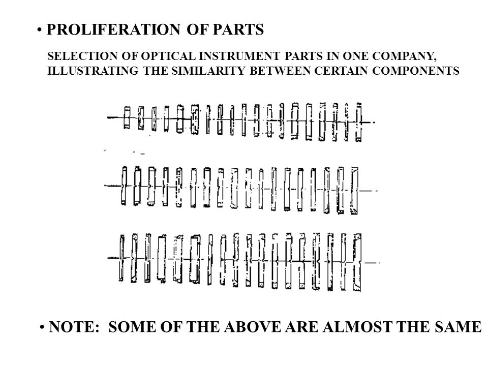 PROLIFERATION OF PARTS NOTE: SOME OF THE ABOVE ARE ALMOST THE SAME