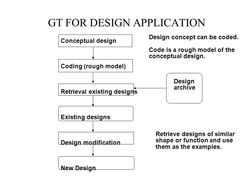 GT FOR DESIGN APPLICATION
