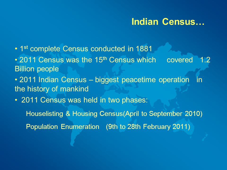 Indian Census… 1st complete Census conducted in 1881