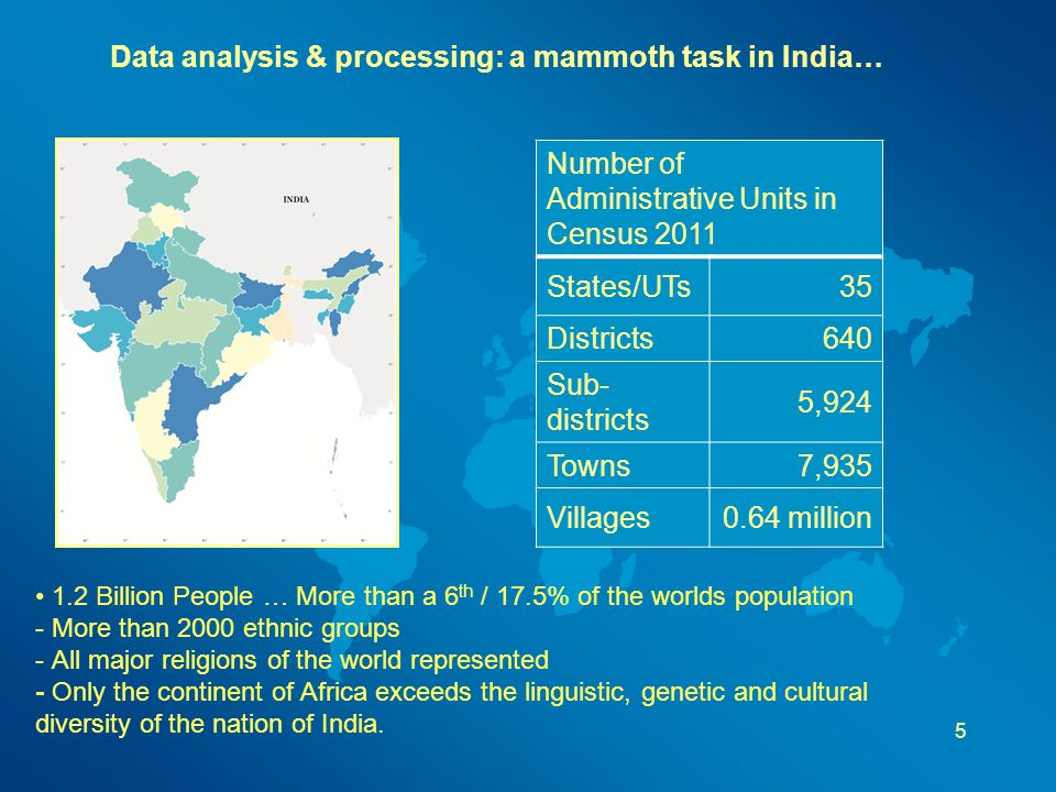 Data analysis & processing: a mammoth task in India…