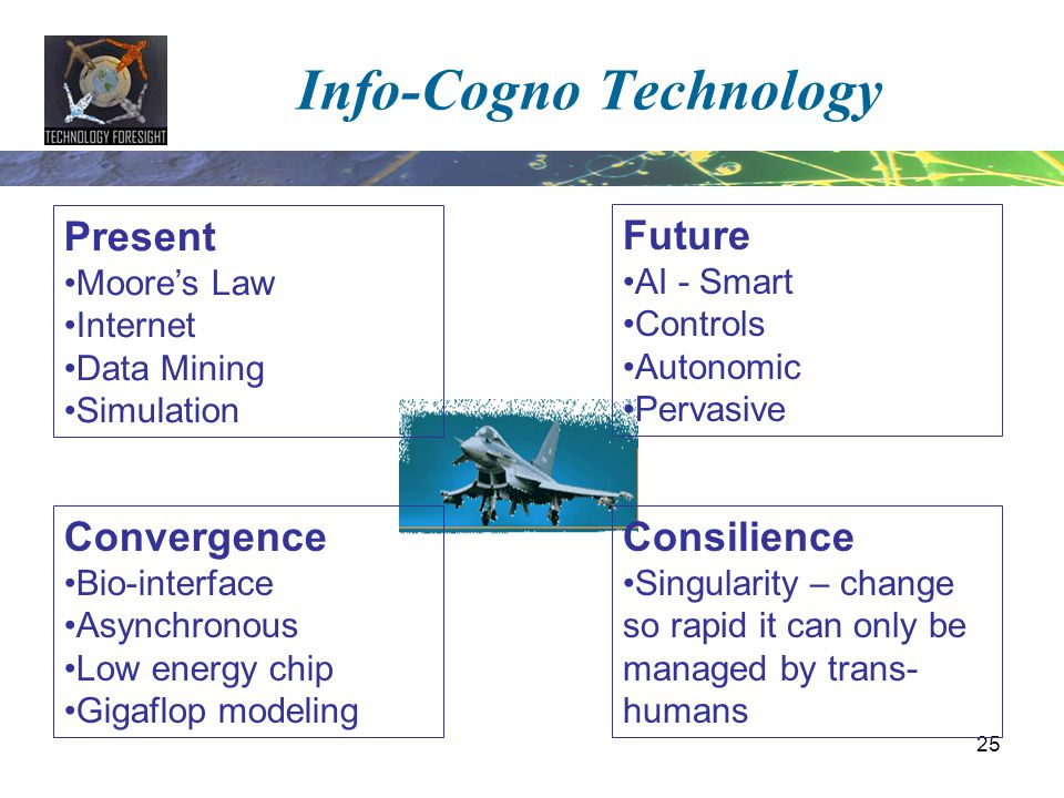 Info-Cogno Technology