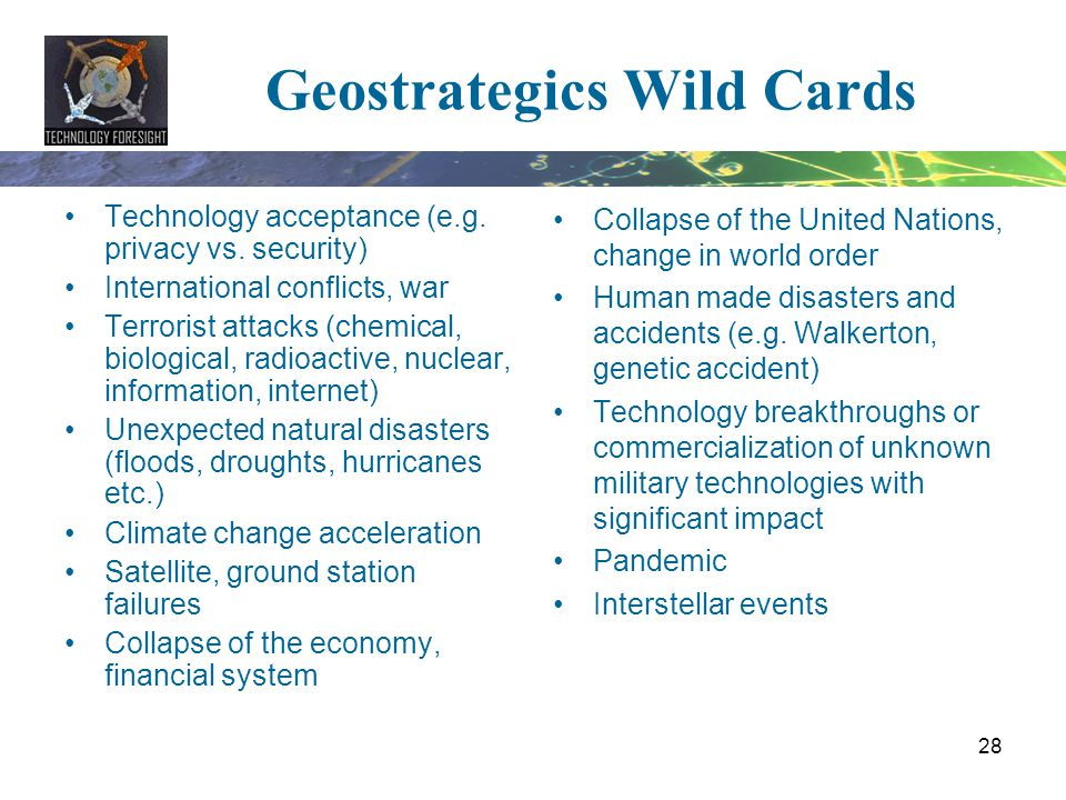 Geostrategics Wild Cards