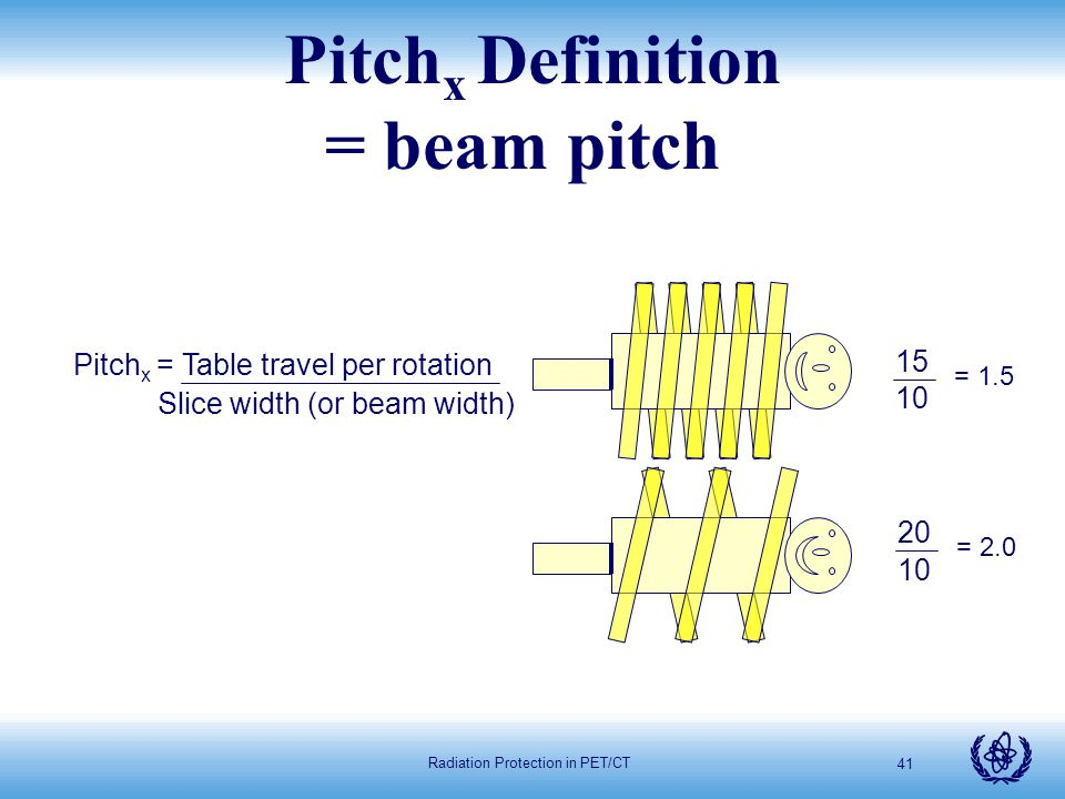 Pitchx Definition = beam pitch