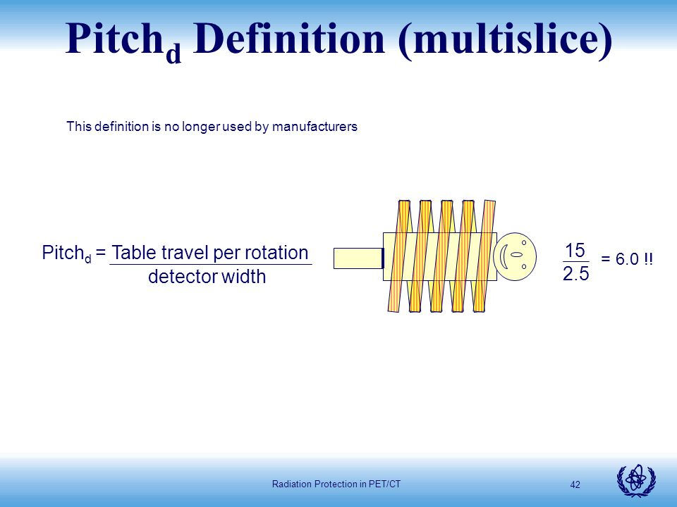 Pitchd Definition (multislice)