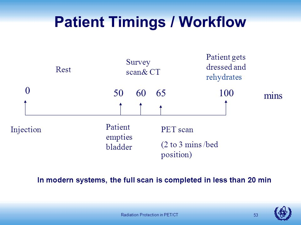 Patient Timings / Workflow