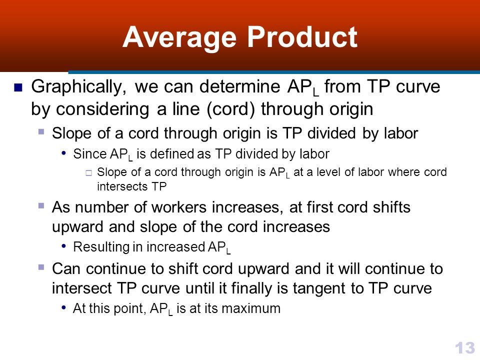 Average Product Graphically, we can determine APL from TP curve by considering a line (cord) through origin.