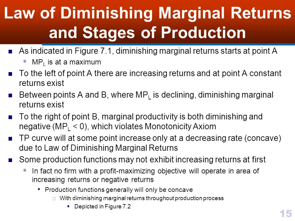 Law of Diminishing Marginal Returns and Stages of Production