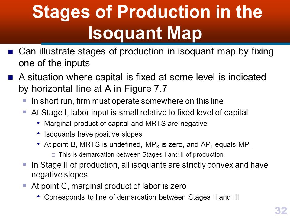 Stages of Production in the Isoquant Map