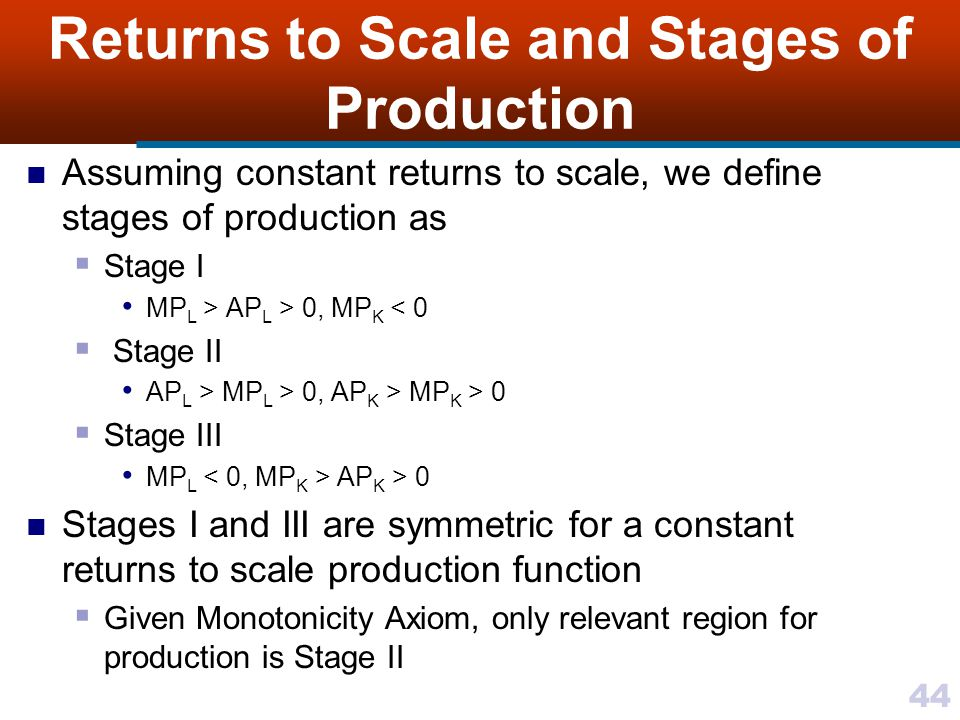 Returns to Scale and Stages of Production