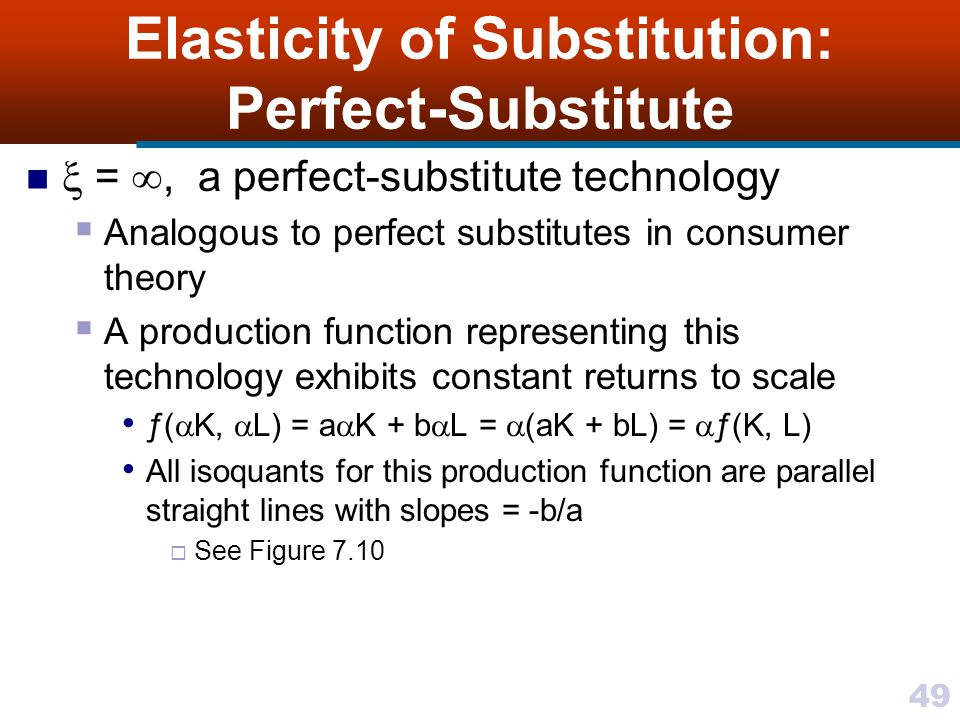 Elasticity of Substitution: Perfect-Substitute