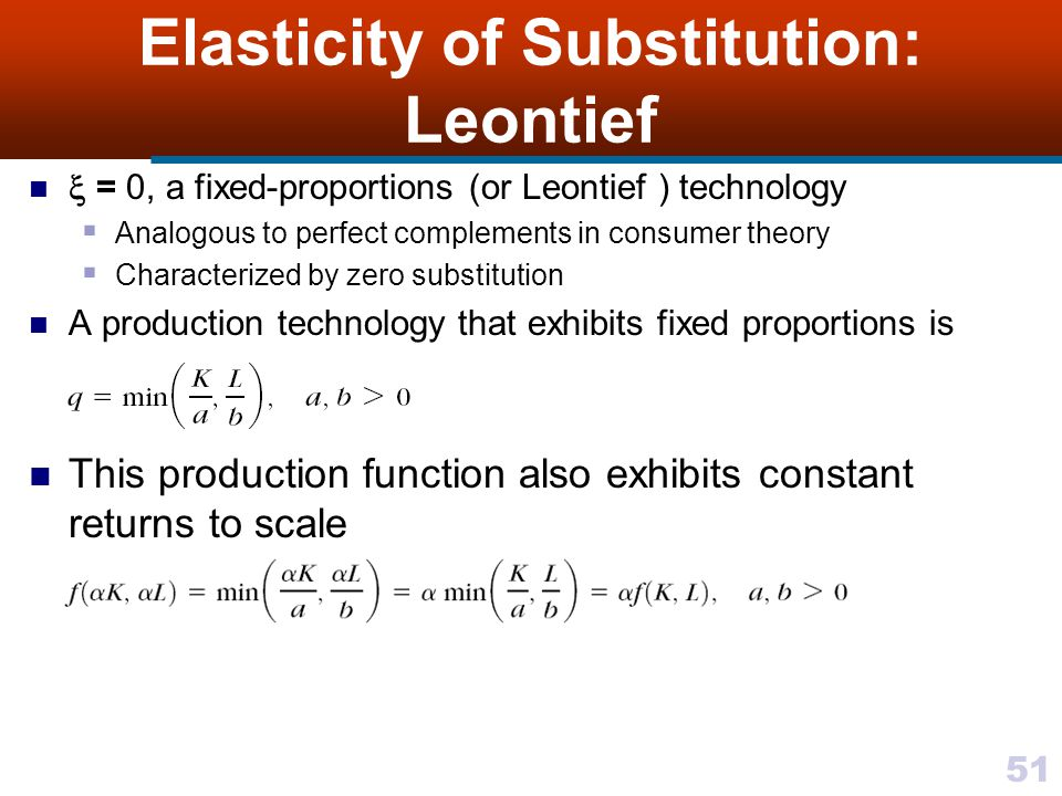 Elasticity of Substitution: Leontief