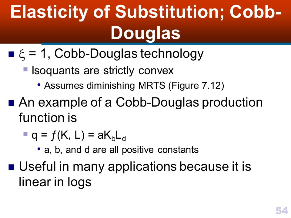 Elasticity of Substitution; Cobb-Douglas