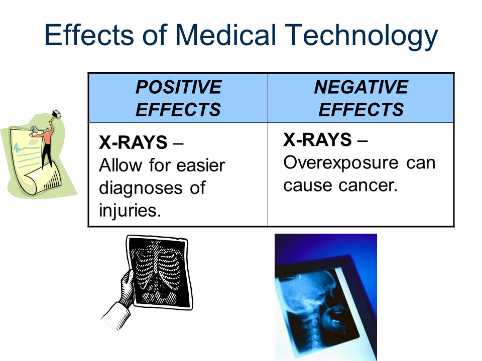 Effects of Medical Technology