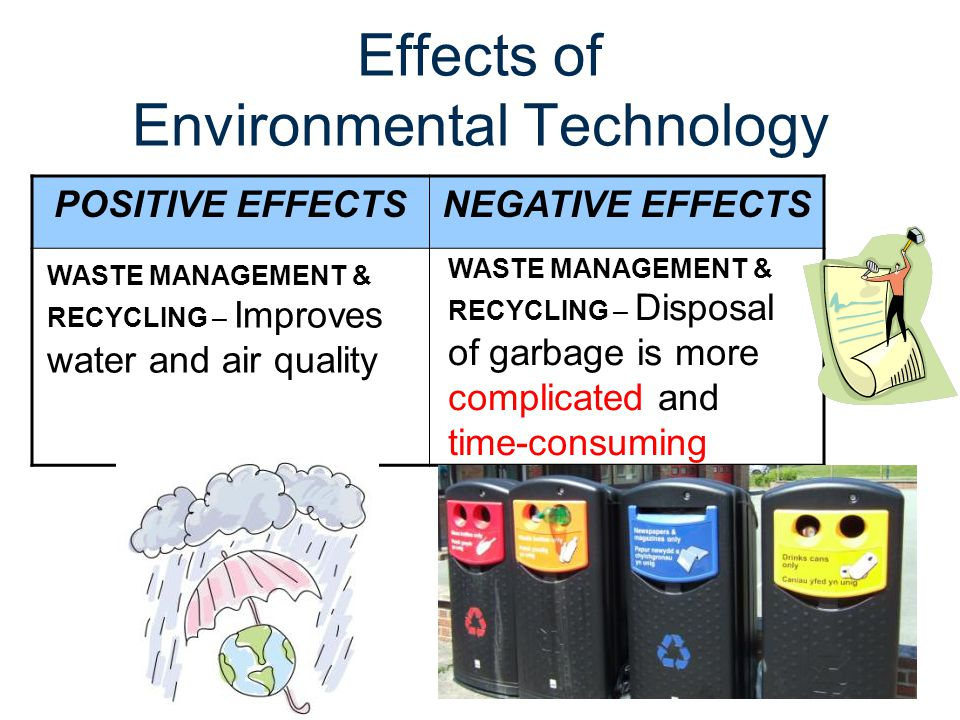 Effects of Environmental Technology