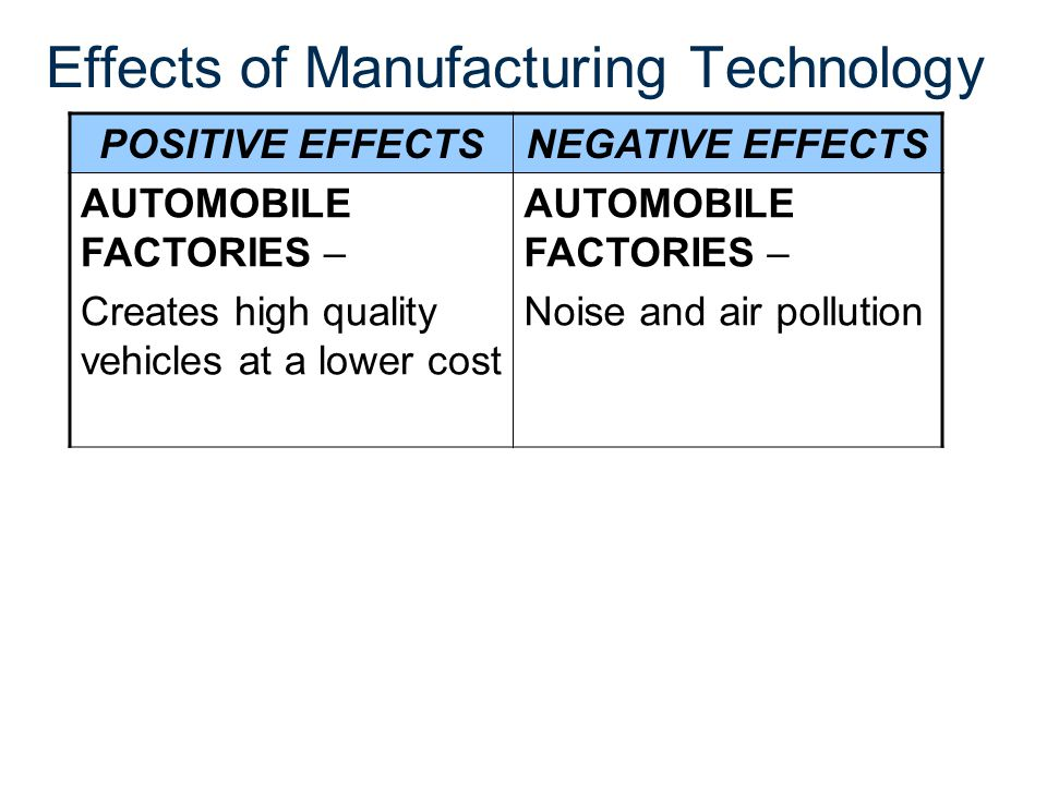 Effects of Manufacturing Technology