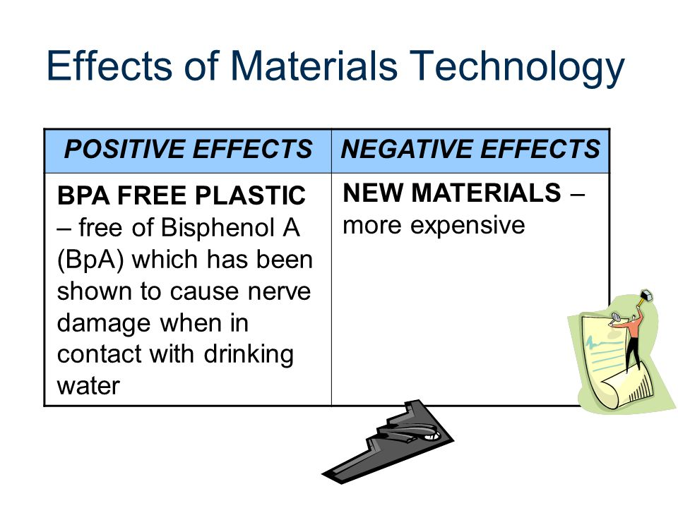 Effects of Materials Technology