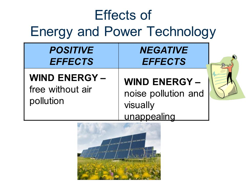 a comparison between the positive and negative effects of the use of fossil fuels and renewable ener Characteristics, origin, applications and effects of fossil fuels  nowadays many  renewable energy sources are available for use, for example solar and wind  energy and water  coal is quite abundant compared to the other two fossil fuels.