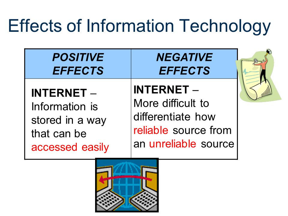 Negative & Positive Effects of Internet