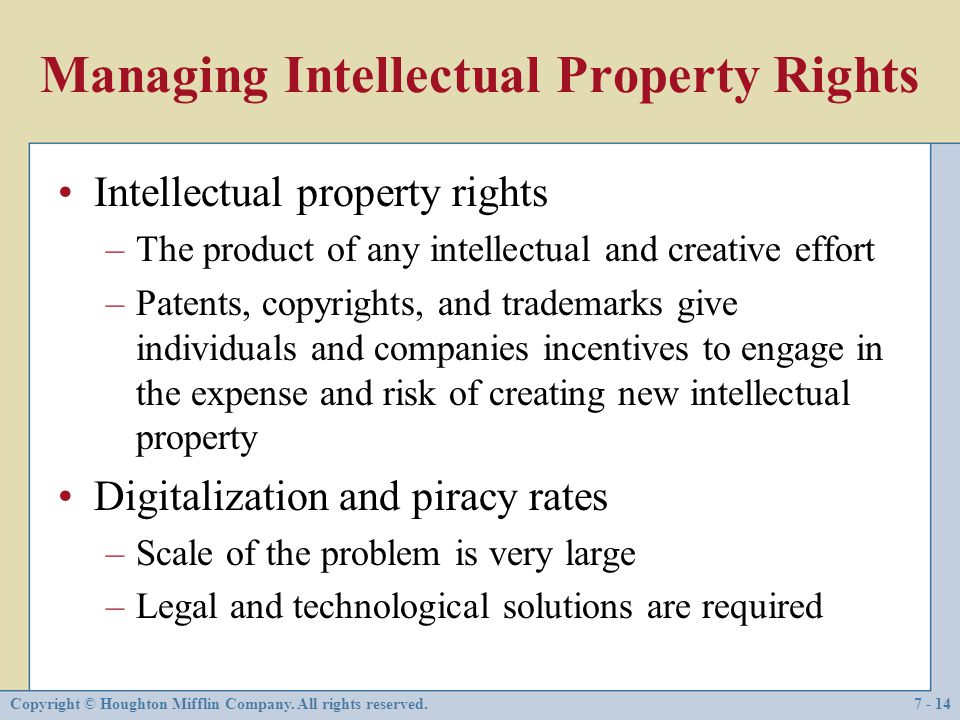 Managing Intellectual Property Rights
