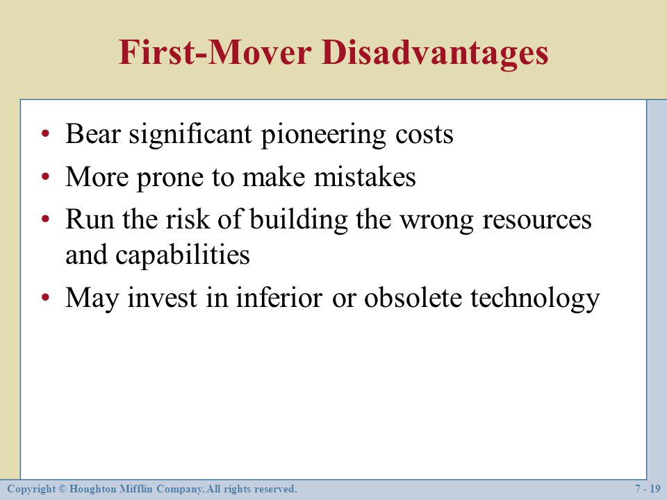 First-Mover Disadvantages