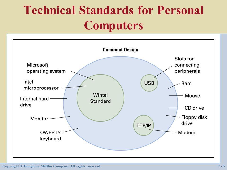 Technical Standards for Personal Computers