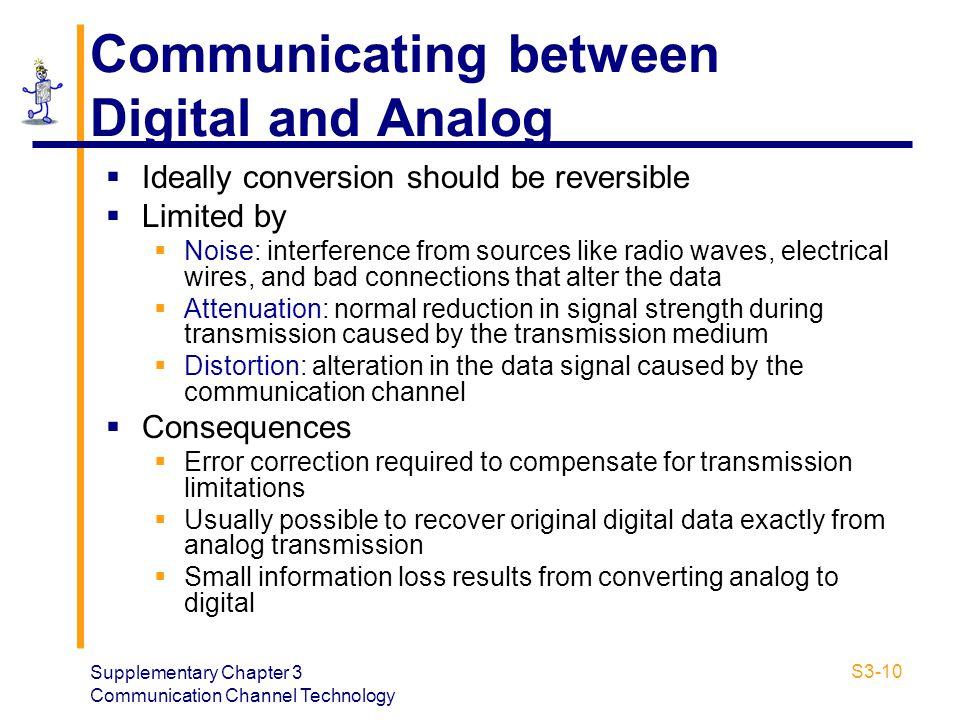 Communicating between Digital and Analog