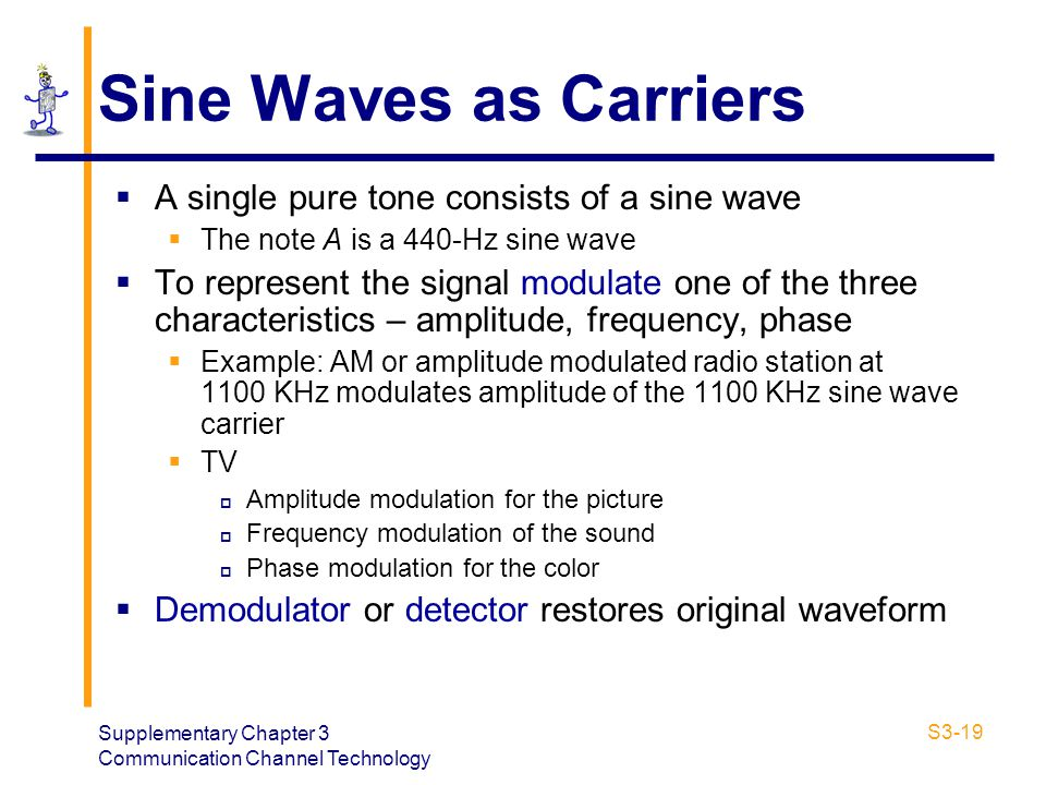 Sine Waves as Carriers A single pure tone consists of a sine wave