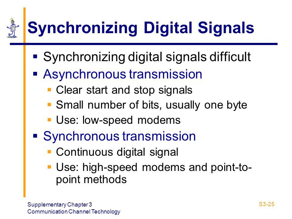 Synchronizing Digital Signals