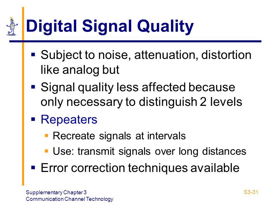 Digital Signal Quality