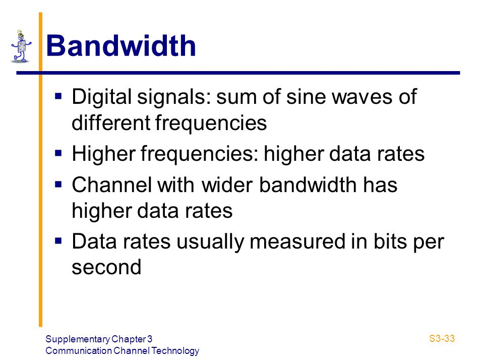 Bandwidth Digital signals: sum of sine waves of different frequencies