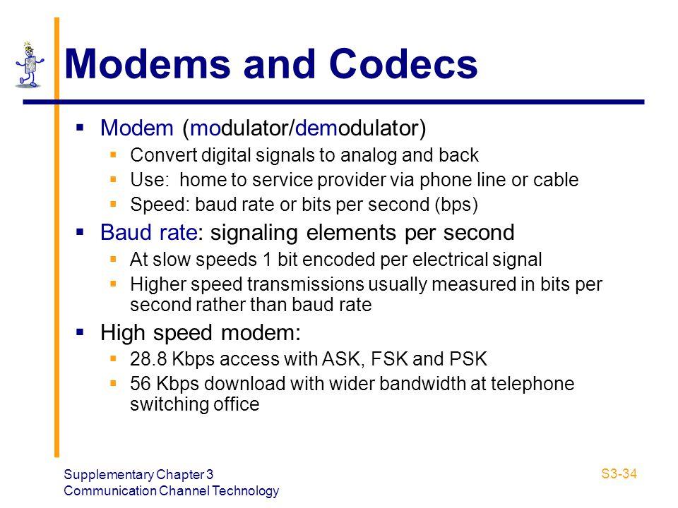 Modems and Codecs Modem (modulator/demodulator)