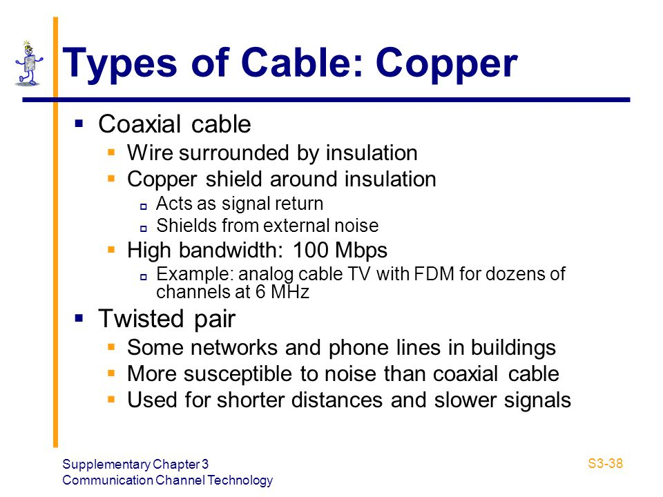 Types of Cable: Copper Coaxial cable Twisted pair