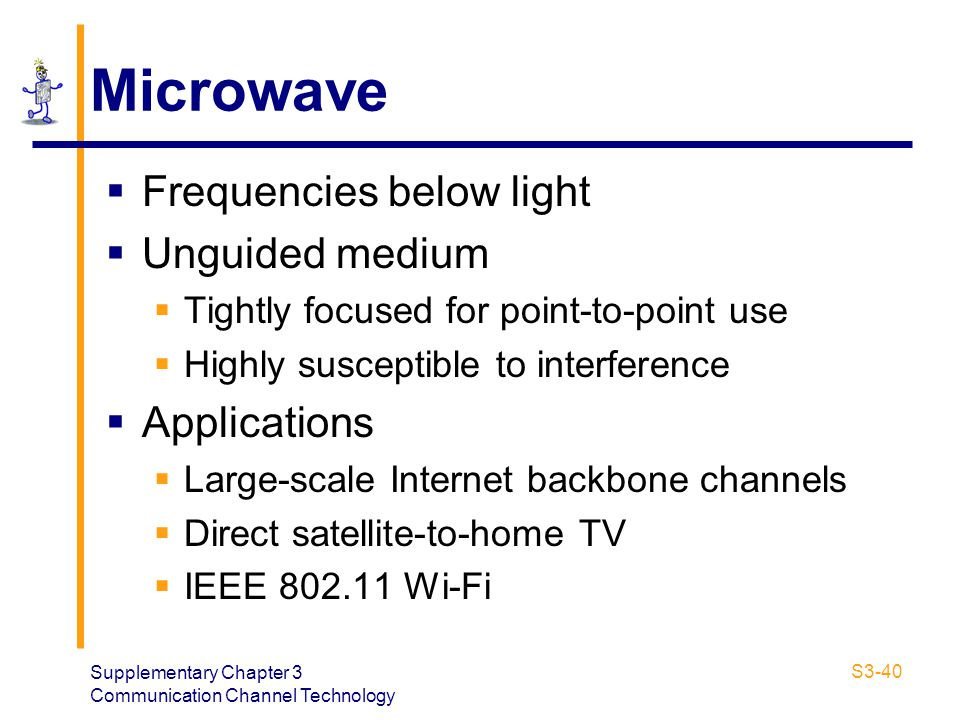 Microwave Frequencies below light Unguided medium Applications