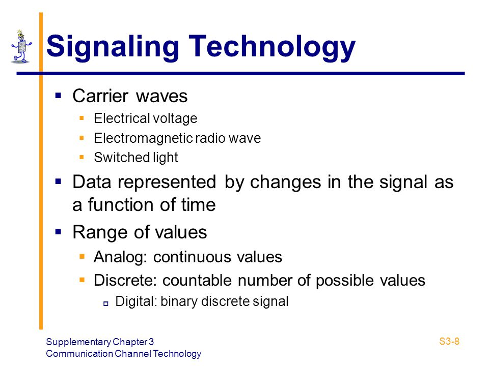 Signaling Technology Carrier waves
