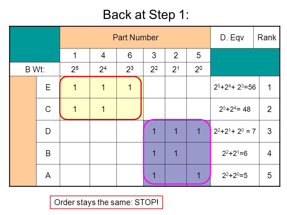 Order stays the same: STOP!