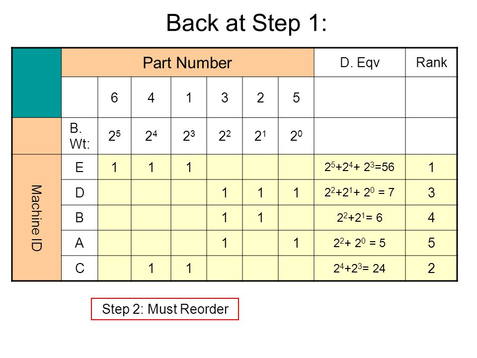 Back at Step 1: Part Number D. Eqv Rank 6 4 1 3 2 5 B. Wt: 25 24 23 22