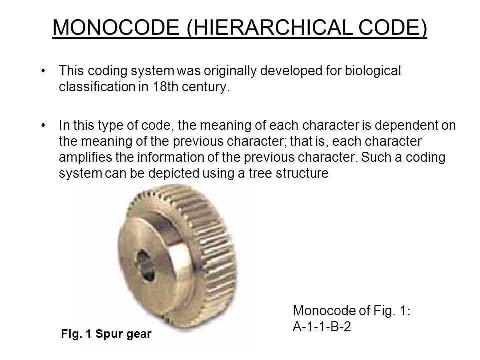 MONOCODE (HIERARCHICAL CODE)