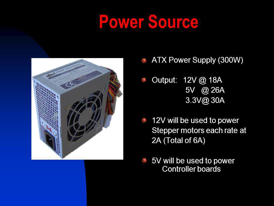 Power Source ATX Power Supply (300W) Output: 12V @ 18A 5V @ 26A