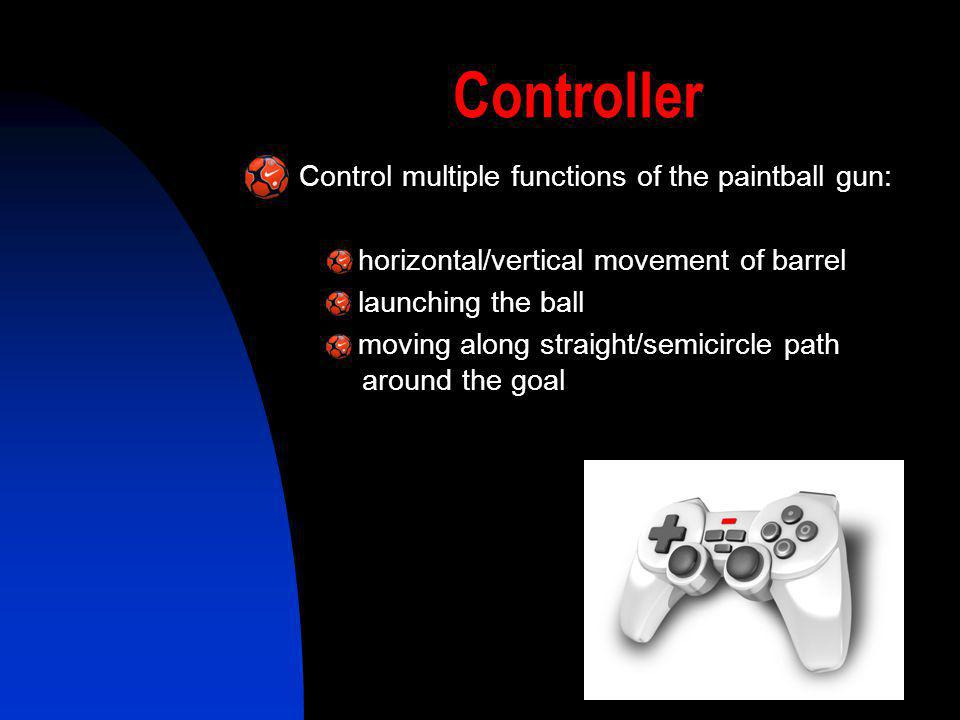 Controller Control multiple functions of the paintball gun:
