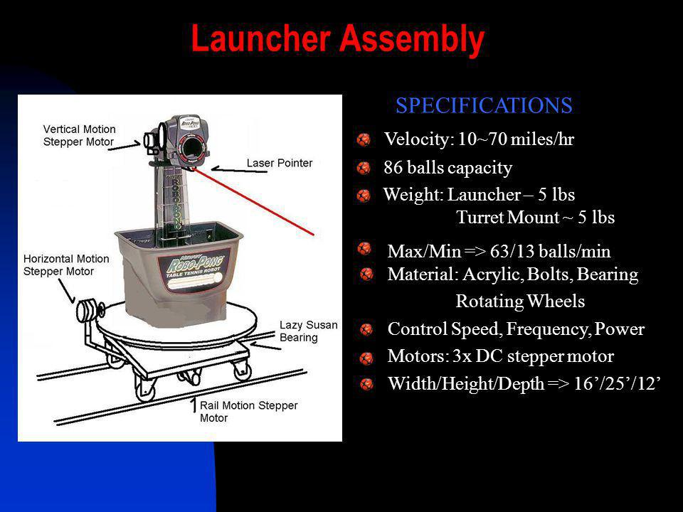 Launcher Assembly SPECIFICATIONS Velocity: 10~70 miles/hr
